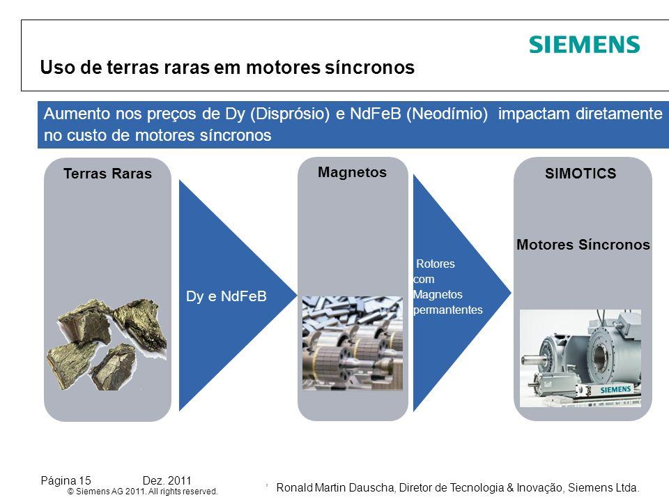 Ronald Martin Dauscha, Diretor de Tecnologia & Inovação, Siemens Ltda. © Siemens AG 2011. All rights reserved. Página 15Dez. 2011, Uso de terras raras
