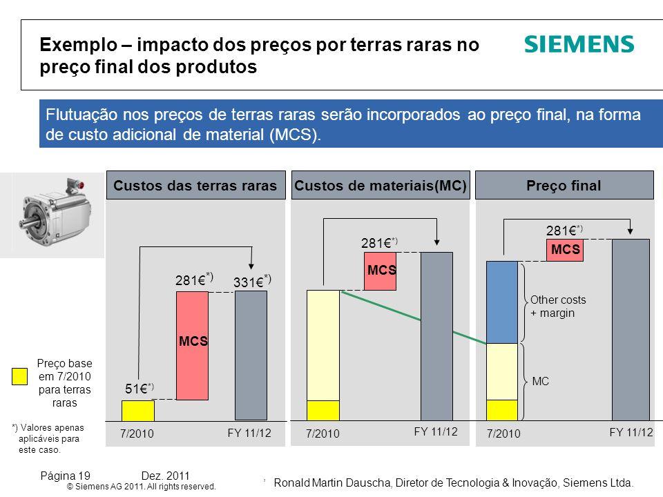 Ronald Martin Dauscha, Diretor de Tecnologia & Inovação, Siemens Ltda. © Siemens AG 2011. All rights reserved. Página 19Dez. 2011, Exemplo – impacto d