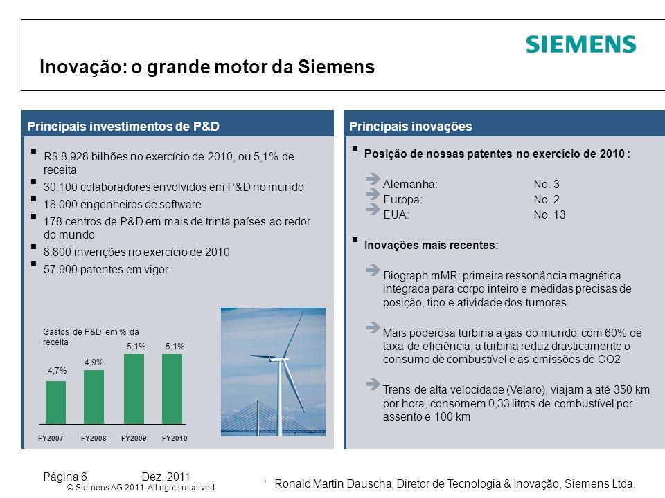 Ronald Martin Dauscha, Diretor de Tecnologia & Inovação, Siemens Ltda. © Siemens AG 2011. All rights reserved. Página 6Dez. 2011, Inovação: o grande m