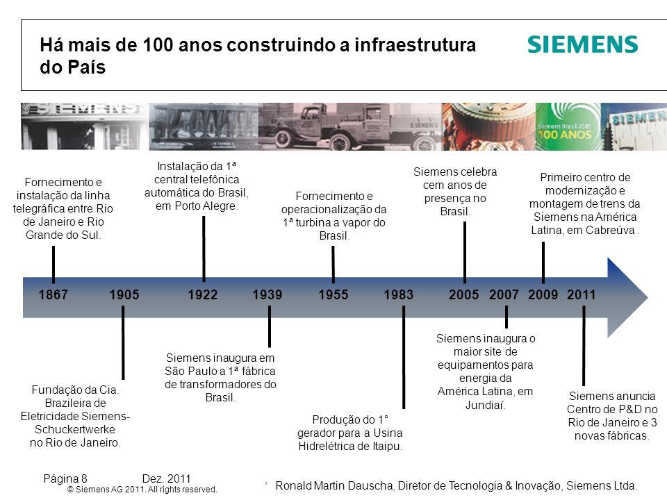 Page 9 Siemens Brasil – BRA Technology & Innovation Dezembro/11 Cluster de Energia - JundiaíLocalidades Presença da Siemens no Brasil Sede Central 12 Escritórios Regionais 6 Centros de P&D 13 Fábricas