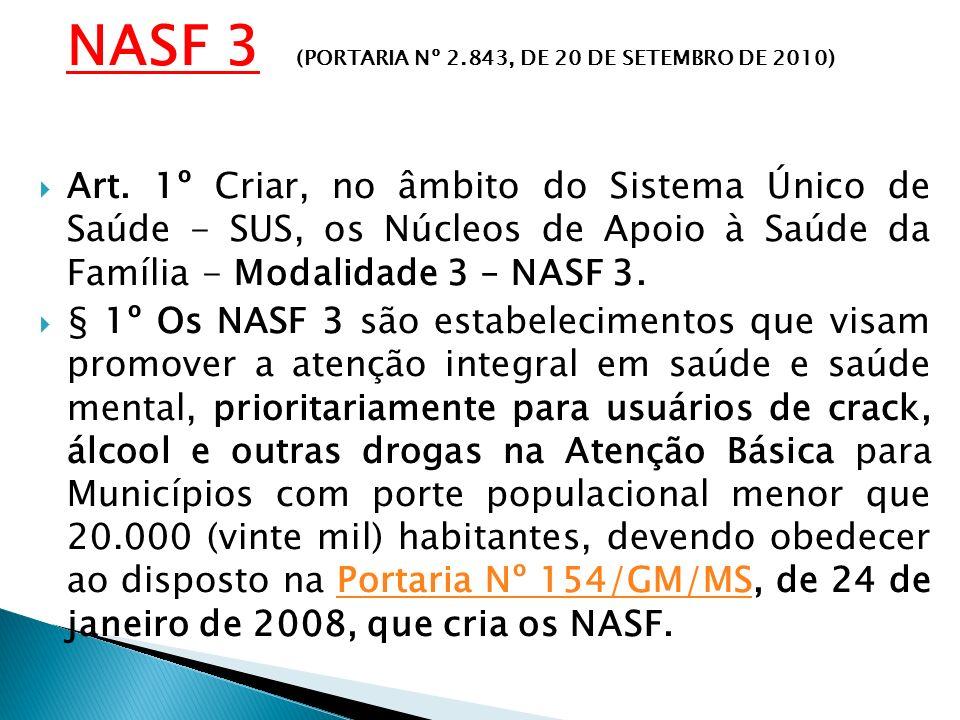 NASF 3 (PORTARIA Nº 2.843, DE 20 DE SETEMBRO DE 2010) Art. 1º Criar, no âmbito do Sistema Único de Saúde - SUS, os Núcleos de Apoio à Saúde da Família