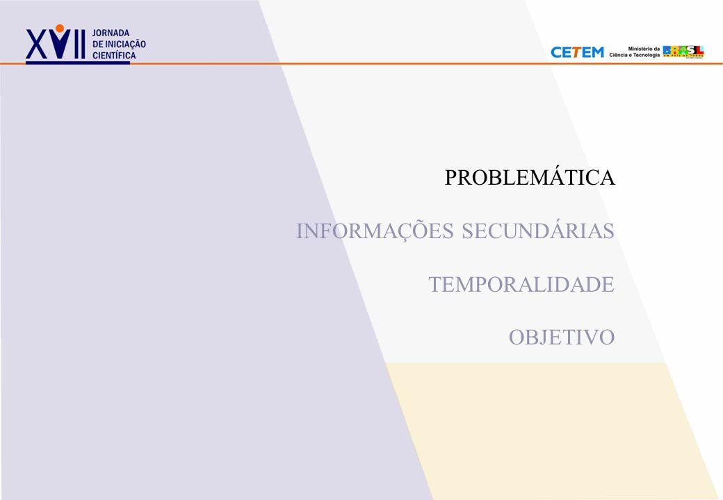 PROBLEMÁTICA INFORMAÇÕES SECUNDÁRIAS TEMPORALIDADE OBJETIVO