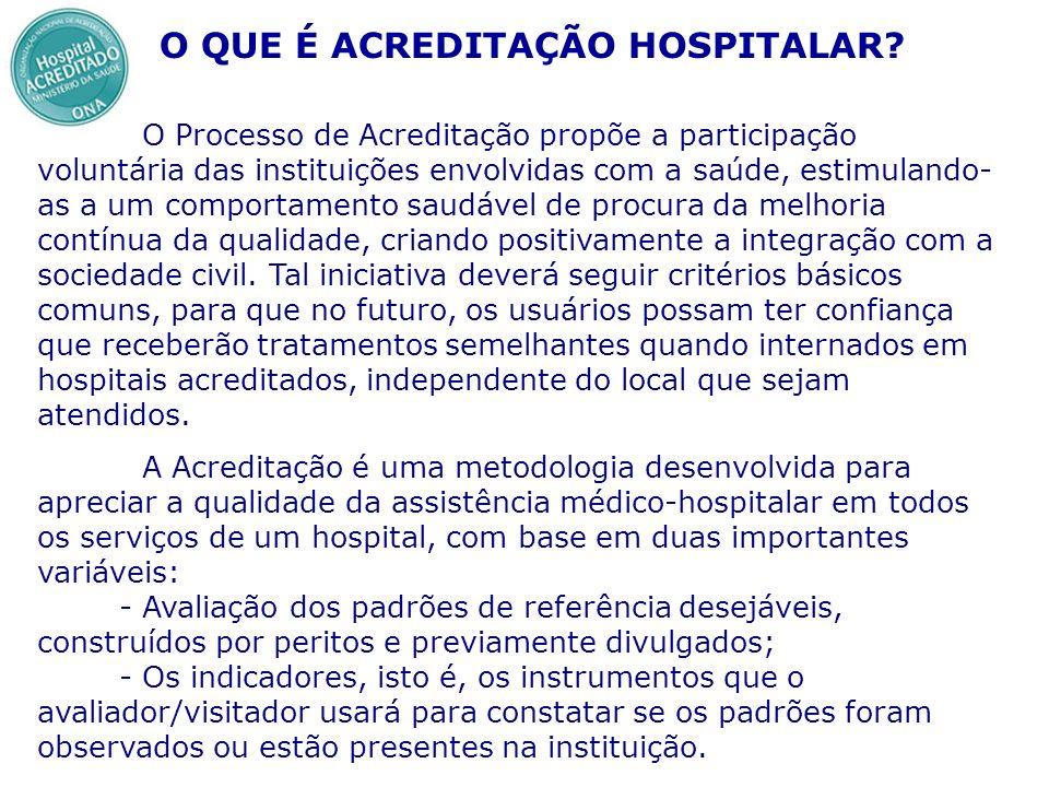 O Processo de Acreditação propõe a participação voluntária das instituições envolvidas com a saúde, estimulando- as a um comportamento saudável de pro
