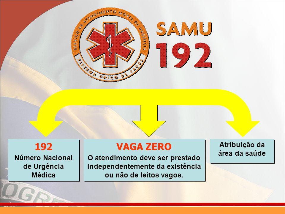 192 Número Nacional de Urgência Médica 192 Número Nacional de Urgência Médica VAGA ZERO O atendimento deve ser prestado independentemente da existência ou não de leitos vagos.