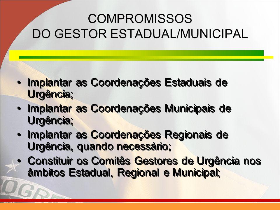 COMPROMISSOS DO GESTOR ESTADUAL/MUNICIPAL Implantar as Coordenações Estaduais de Urgência; Implantar as Coordenações Municipais de Urgência; Implantar as Coordenações Regionais de Urgência, quando necessário; Constituir os Comitês Gestores de Urgência nos âmbitos Estadual, Regional e Municipal; Implantar as Coordenações Estaduais de Urgência; Implantar as Coordenações Municipais de Urgência; Implantar as Coordenações Regionais de Urgência, quando necessário; Constituir os Comitês Gestores de Urgência nos âmbitos Estadual, Regional e Municipal;