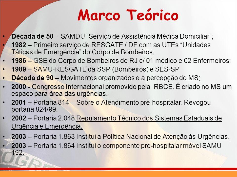 Marco Teórico Década de 50 – SAMDU Serviço de Assistência Médica Domiciliar; 1982 – Primeiro serviço de RESGATE / DF com as UTEs Unidades Táticas de Emergência do Corpo de Bombeiros; 1986 – GSE do Corpo de Bombeiros do RJ c/ 01 médico e 02 Enfermeiros; 1989 – SAMU-RESGATE da SSP (Bombeiros) e SES-SP Década de 90 – Movimentos organizados e a percepção do MS; Congresso Internacional promovido pela RBCE.