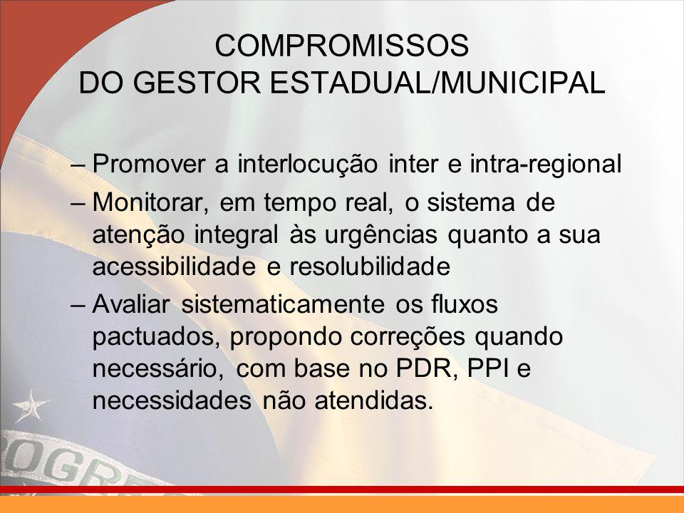–Promover a interlocução inter e intra-regional –Monitorar, em tempo real, o sistema de atenção integral às urgências quanto a sua acessibilidade e re