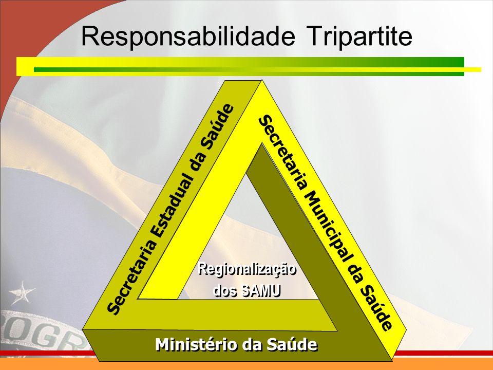 Regionalização dos SAMU Regionalização dos SAMU Responsabilidade Tripartite Ministério da Saúde Secretaria Estadual da Saúde Secretaria Municipal da Saúde