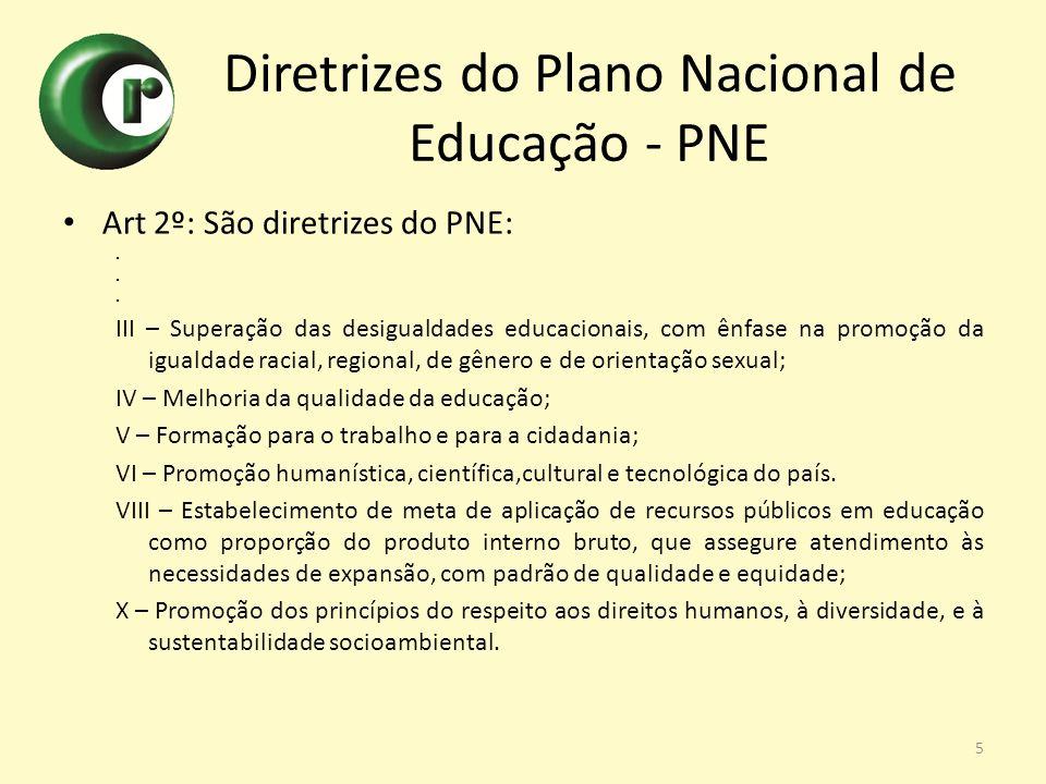 Diretrizes do Plano Nacional de Educação - PNE Art 2º: São diretrizes do PNE:... III – Superação das desigualdades educacionais, com ênfase na promoçã