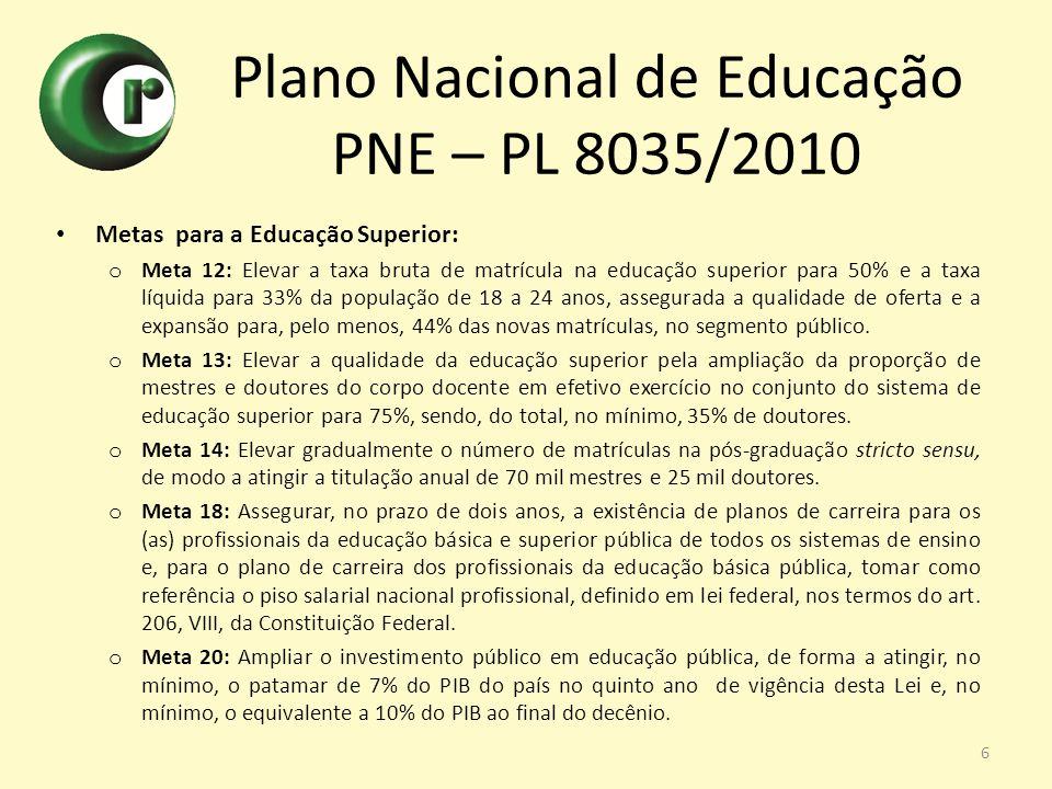 Plano Nacional de Educação PNE – PL 8035/2010 Metas para a Educação Superior: o Meta 12: Elevar a taxa bruta de matrícula na educação superior para 50