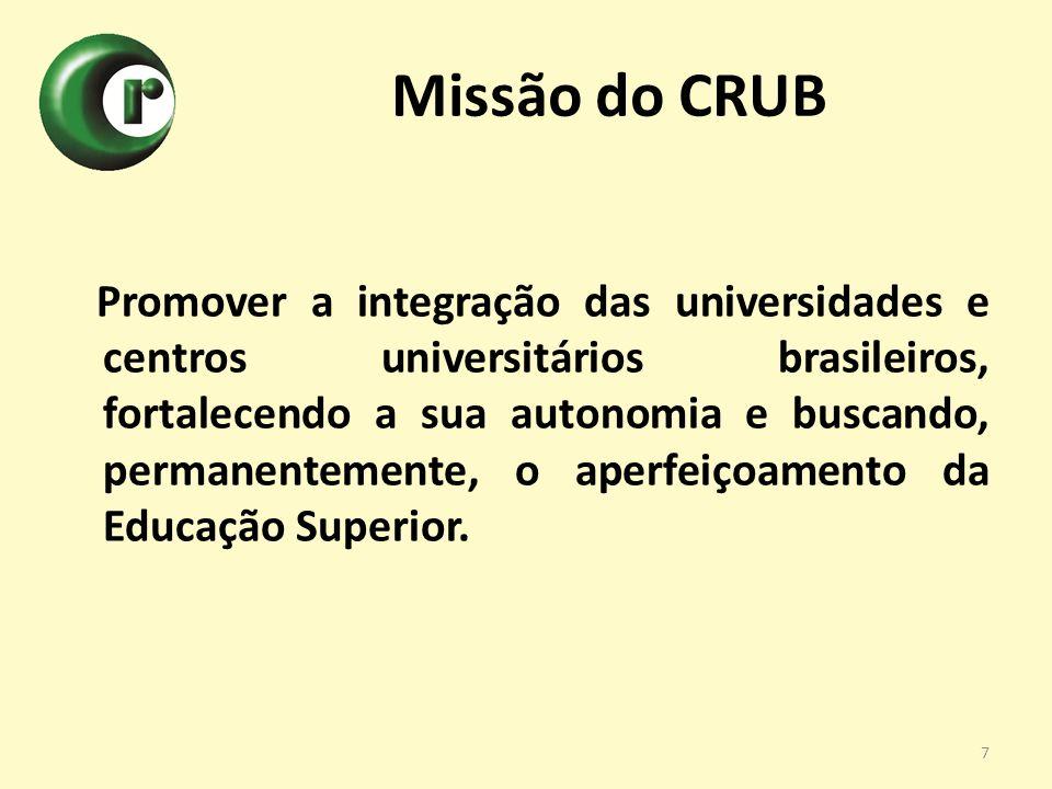 Missão do CRUB Promover a integração das universidades e centros universitários brasileiros, fortalecendo a sua autonomia e buscando, permanentemente,