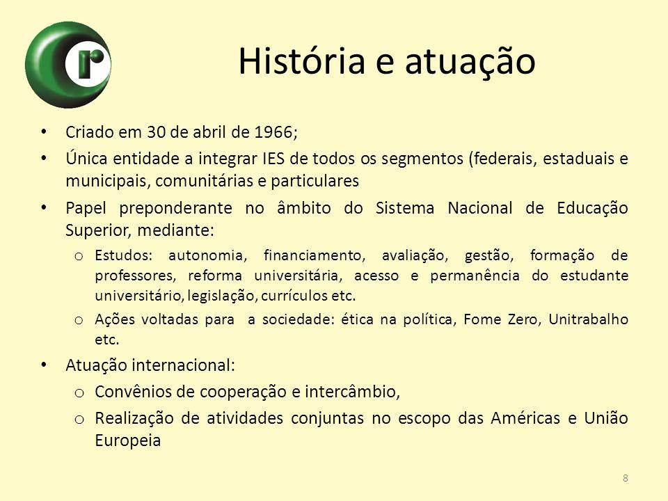 História e atuação Criado em 30 de abril de 1966; Única entidade a integrar IES de todos os segmentos (federais, estaduais e municipais, comunitárias