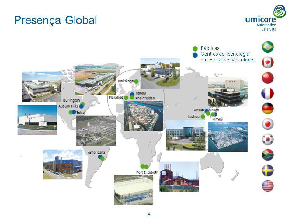 4 Presença Global Fábricas Centros de Tecnologia em Emissões Veiculares