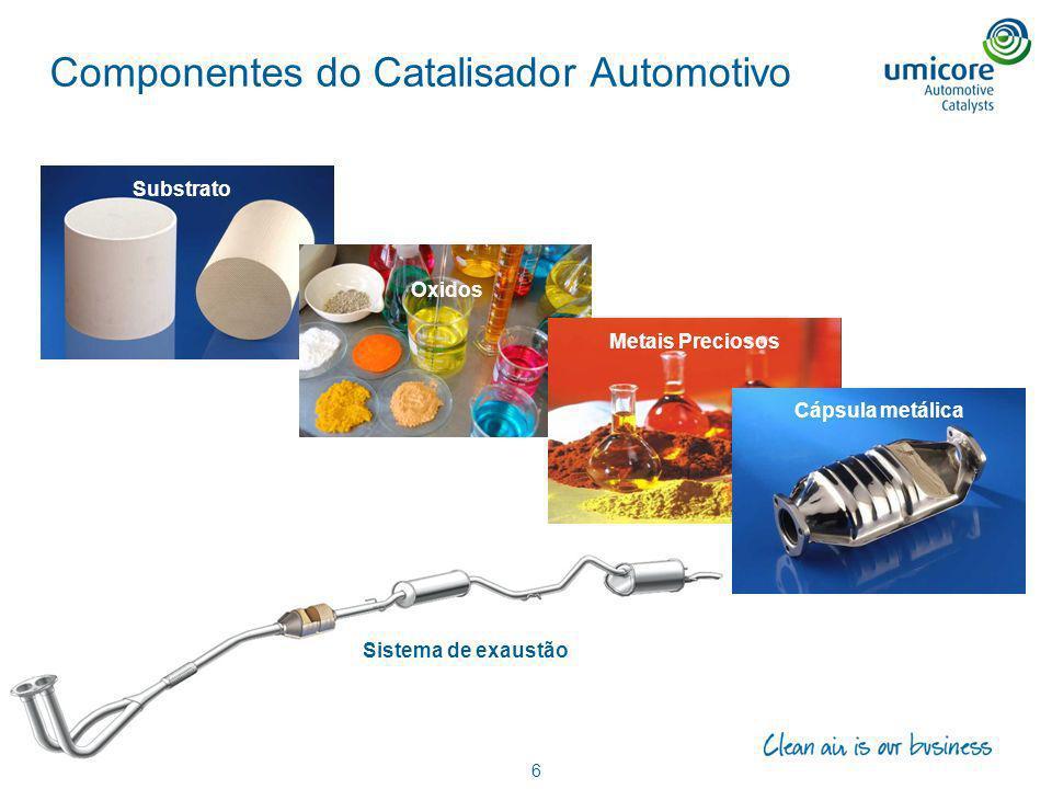 6 Componentes do Catalisador Automotivo Substrato Metais Preciosos Oxidos Cápsula metálica Sistema de exaustão