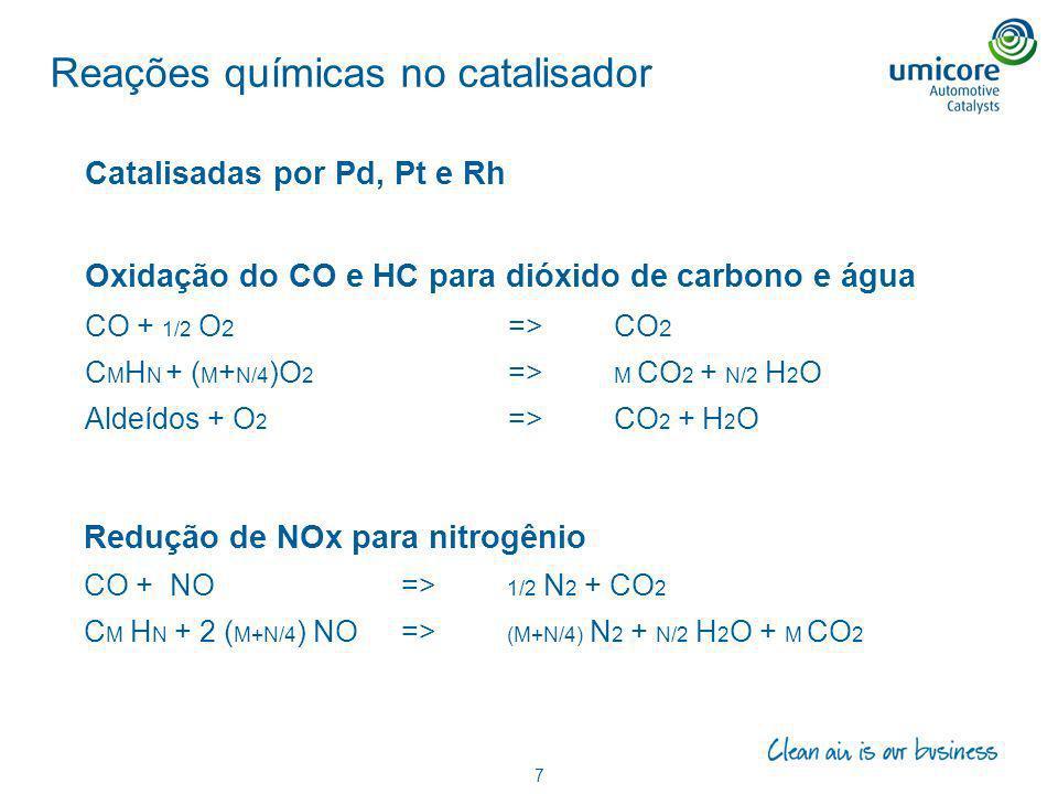 7 Oxidação do CO e HC para dióxido de carbono e água CO + 1/2 O 2 => CO 2 C M H N + ( M + N/4 )O 2 => M CO 2 + N/2 H 2 O Aldeídos + O 2 =>CO 2 + H 2 O