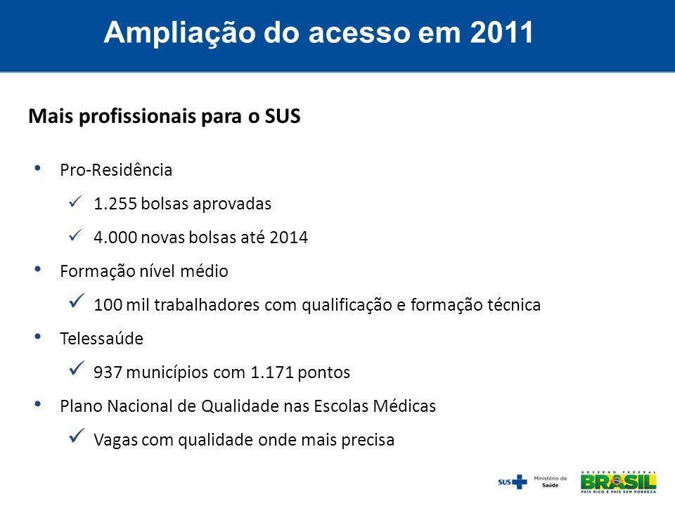 Pro-Residência 1.255 bolsas aprovadas 4.000 novas bolsas até 2014 Formação nível médio 100 mil trabalhadores com qualificação e formação técnica Teles