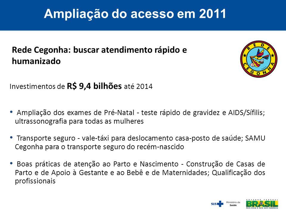 Investimentos de R$ 9,4 bilhões até 2014 Ampliação dos exames de Pré-Natal - teste rápido de gravidez e AIDS/Sífilis; ultrassonografia para todas as m