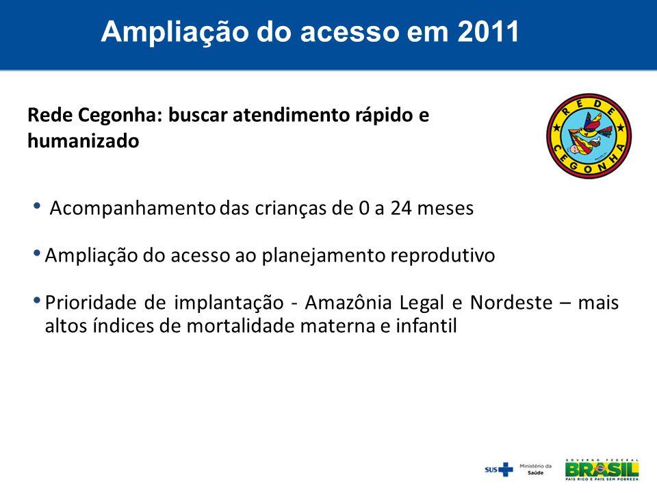 Acompanhamento das crianças de 0 a 24 meses Ampliação do acesso ao planejamento reprodutivo Prioridade de implantação - Amazônia Legal e Nordeste – ma