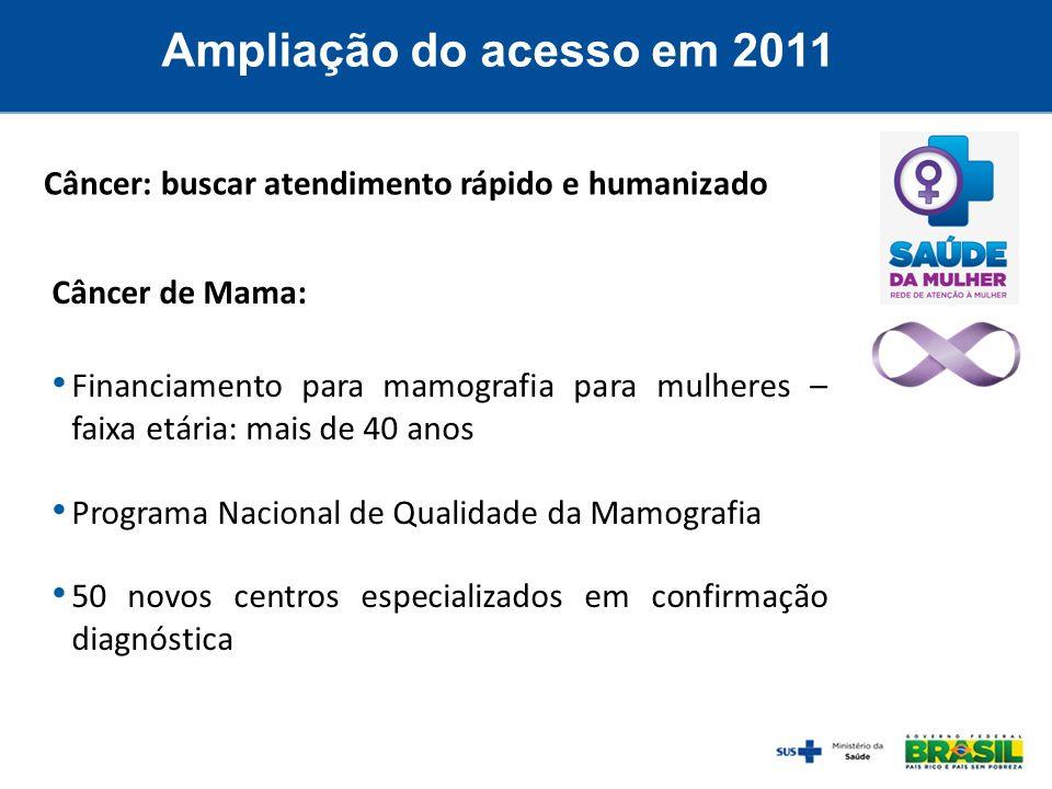 Câncer de Mama: Financiamento para mamografia para mulheres – faixa etária: mais de 40 anos Programa Nacional de Qualidade da Mamografia 50 novos cent