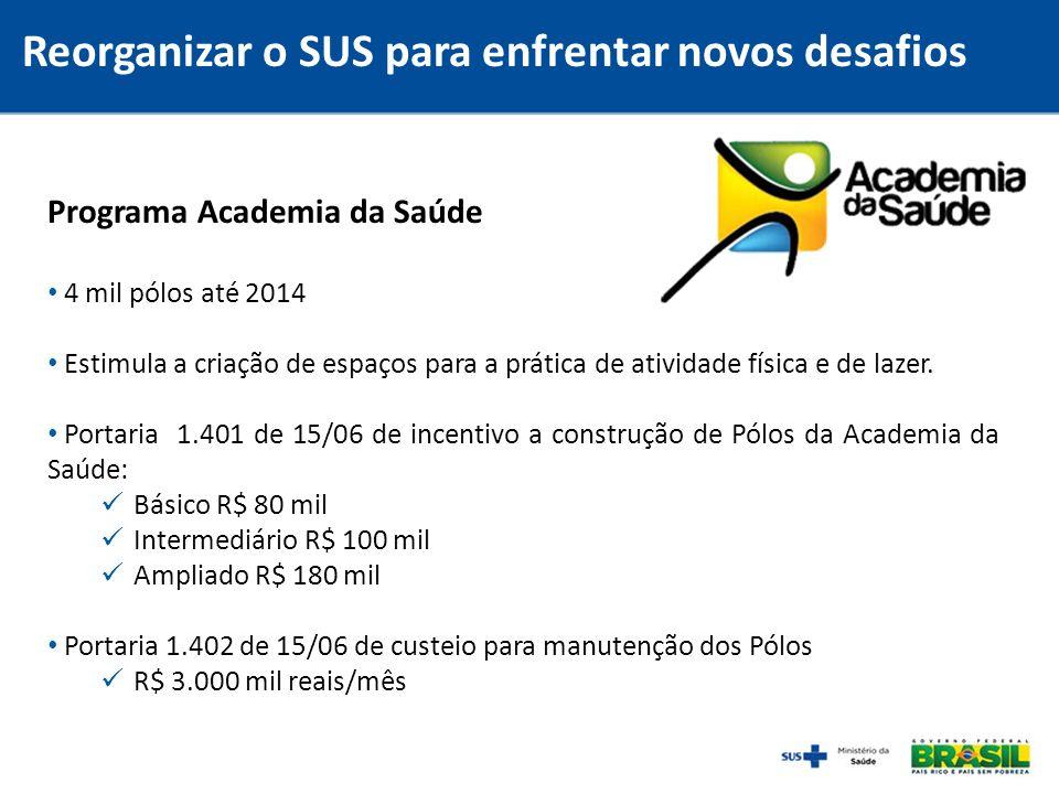 Programa Academia da Saúde 4 mil pólos até 2014 Estimula a criação de espaços para a prática de atividade física e de lazer. Portaria 1.401 de 15/06 d
