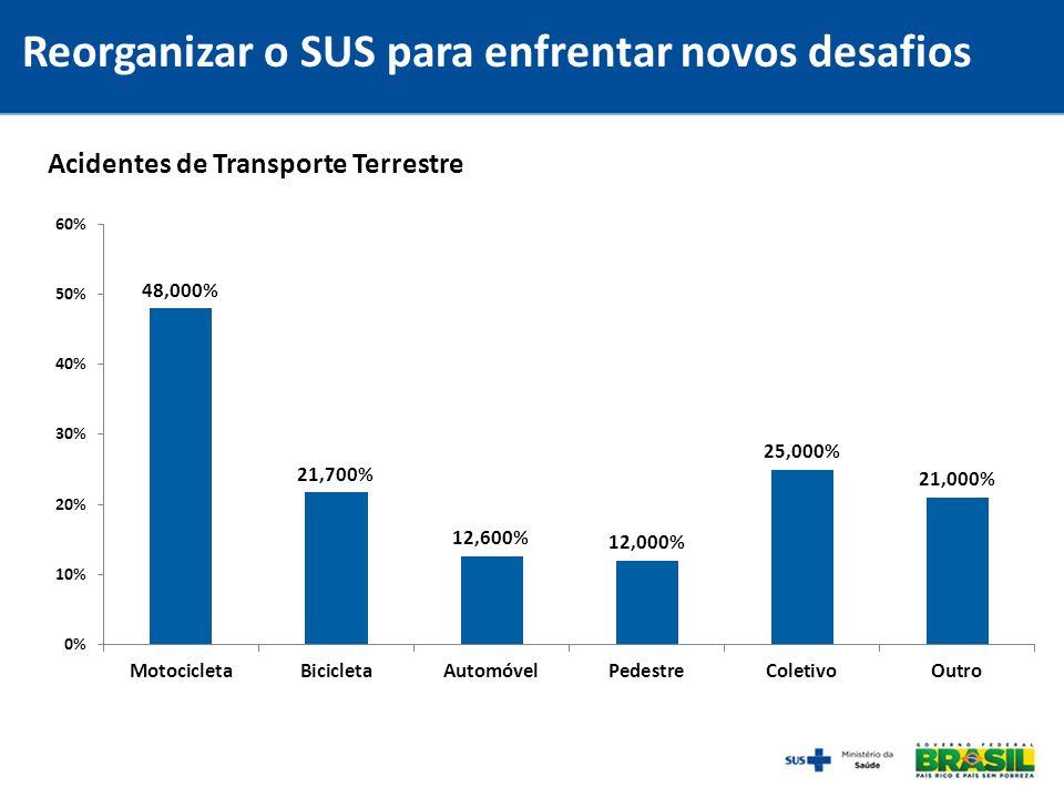 Acidentes de Transporte Terrestre Reorganizar o SUS para enfrentar novos desafios