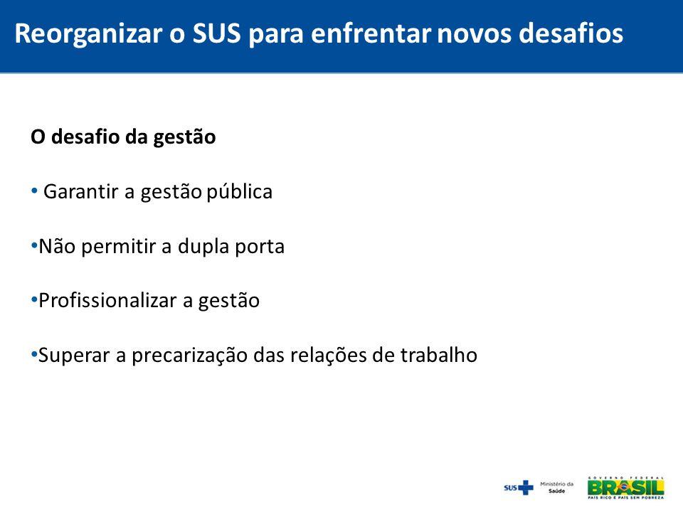 O desafio da gestão Garantir a gestão pública Não permitir a dupla porta Profissionalizar a gestão Superar a precarização das relações de trabalho Reo