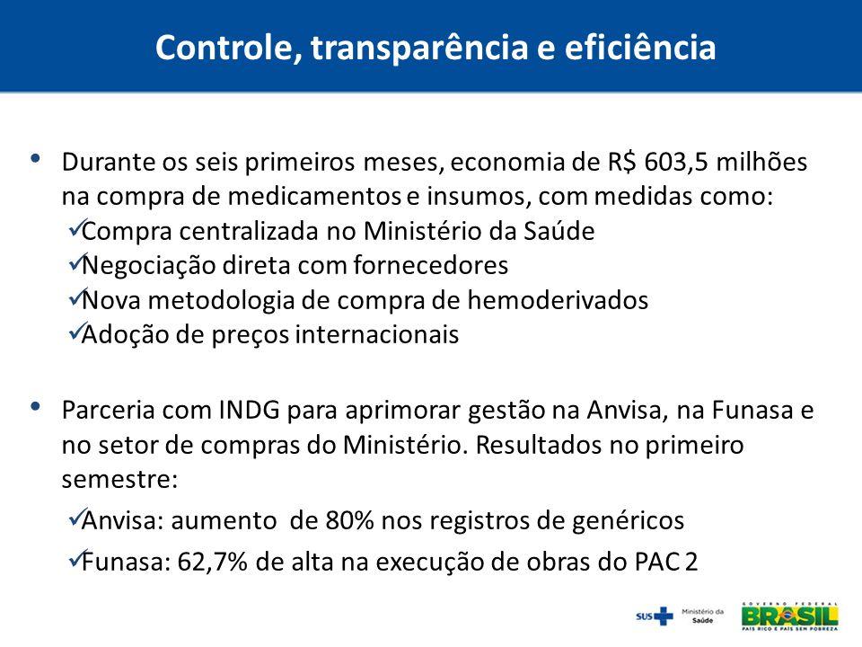 Durante os seis primeiros meses, economia de R$ 603,5 milhões na compra de medicamentos e insumos, com medidas como: Compra centralizada no Ministério