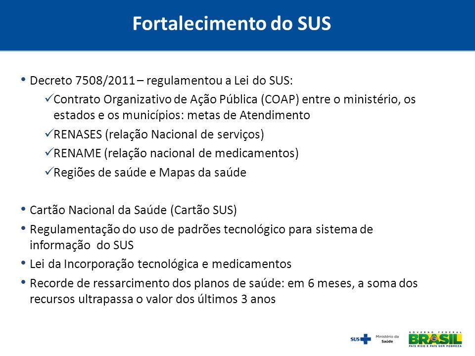 Decreto 7508/2011 – regulamentou a Lei do SUS: Contrato Organizativo de Ação Pública (COAP) entre o ministério, os estados e os municípios: metas de A