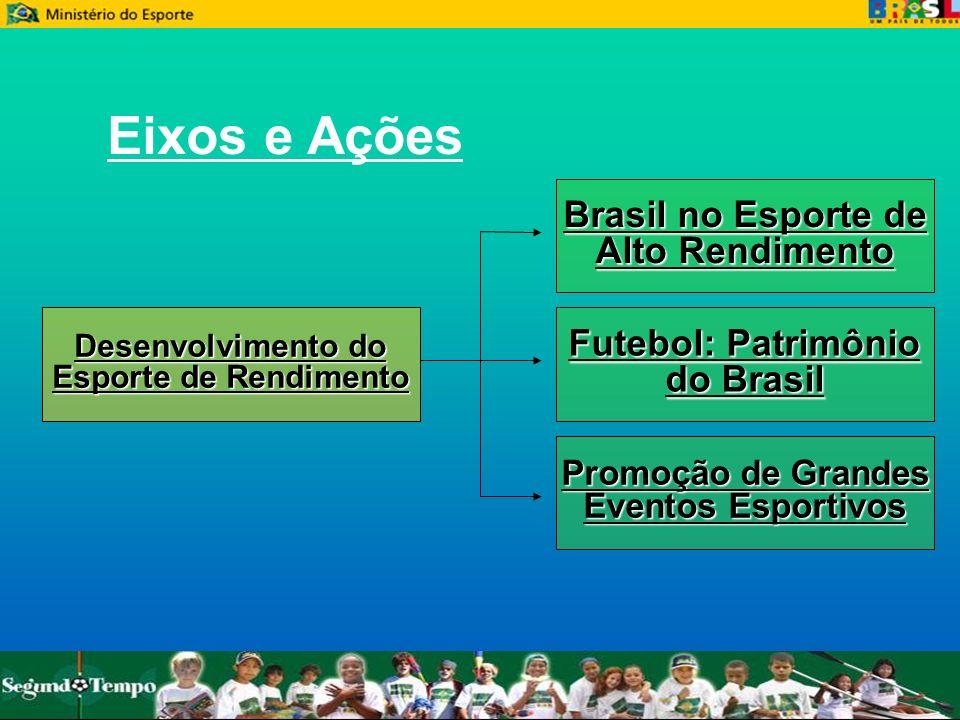 Brasil no Esporte de Alto Rendimento Futebol: Patrimônio do Brasil Promoção de Grandes Eventos Esportivos Desenvolvimento do Esporte de Rendimento Eix