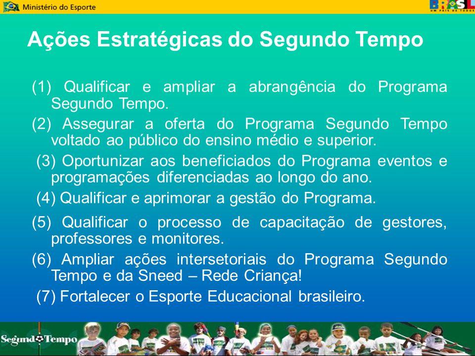 Ações Estratégicas do Segundo Tempo (1) Qualificar e ampliar a abrangência do Programa Segundo Tempo. (2) Assegurar a oferta do Programa Segundo Tempo