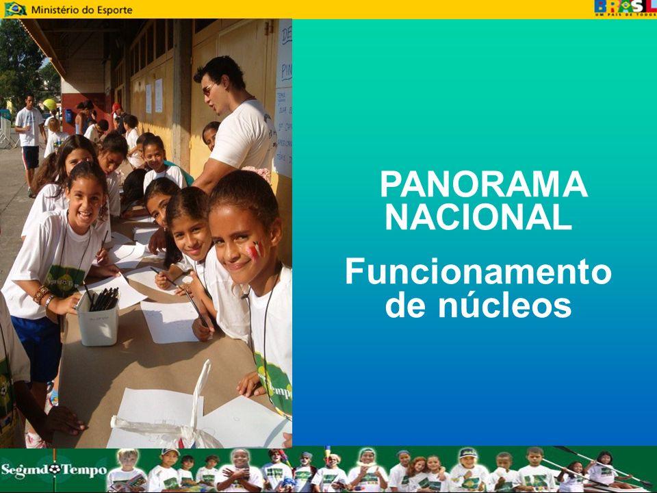 PANORAMA NACIONAL Funcionamento de núcleos