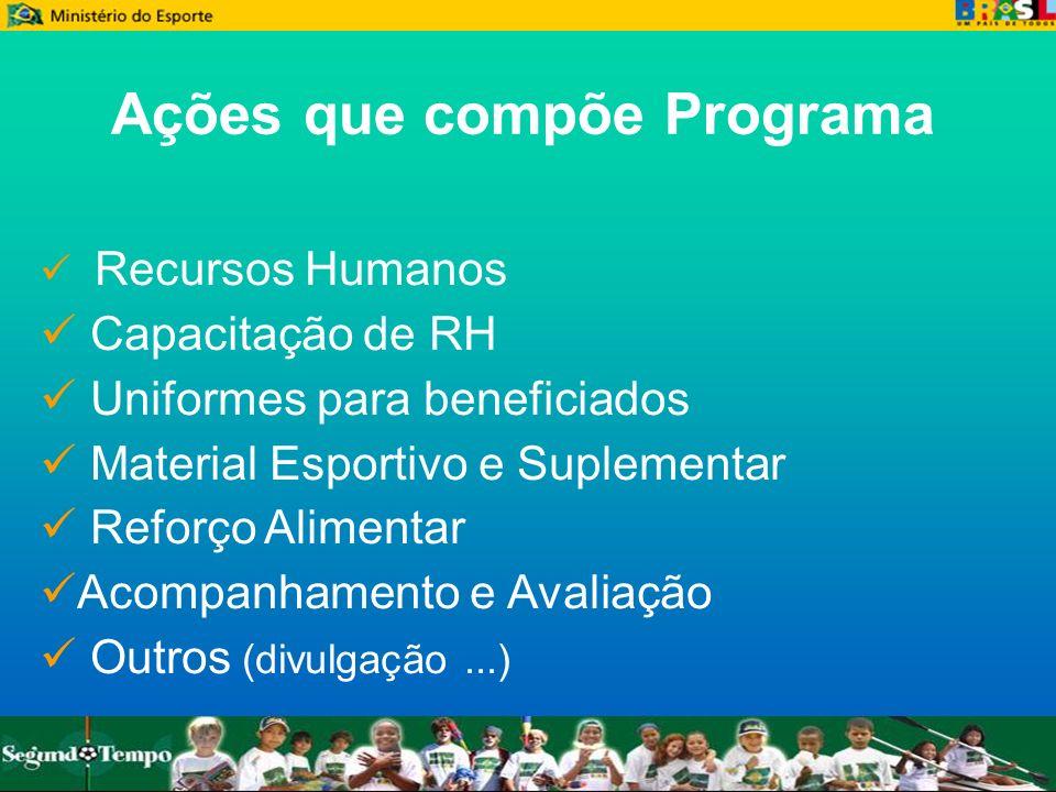 Recursos Humanos Capacitação de RH Uniformes para beneficiados Material Esportivo e Suplementar Reforço Alimentar Acompanhamento e Avaliação Outros (d