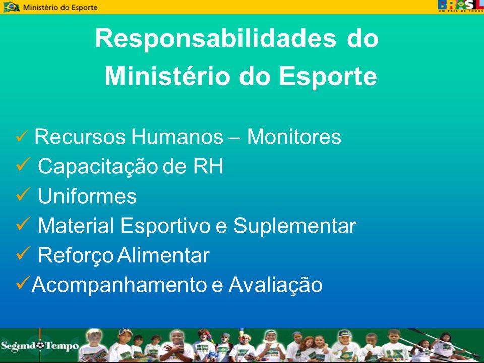 Recursos Humanos – Monitores Capacitação de RH Uniformes Material Esportivo e Suplementar Reforço Alimentar Acompanhamento e Avaliação Responsabilidad