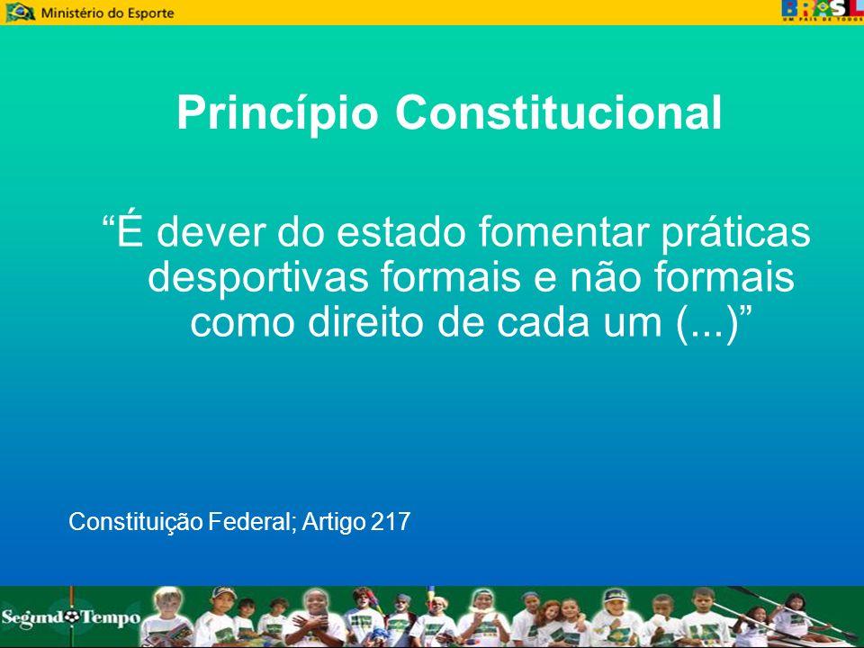 Princípio Constitucional É dever do estado fomentar práticas desportivas formais e não formais como direito de cada um (...) Constituição Federal; Art