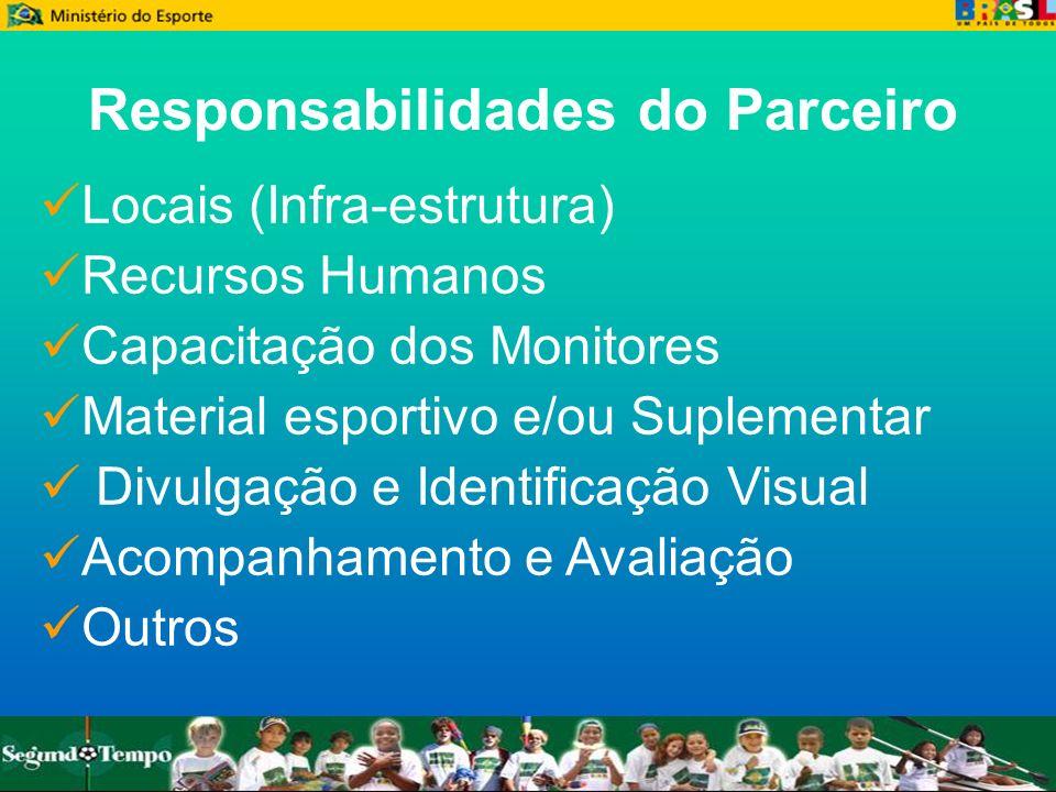 Locais (Infra-estrutura) Recursos Humanos Capacitação dos Monitores Material esportivo e/ou Suplementar Divulgação e Identificação Visual Acompanhamen