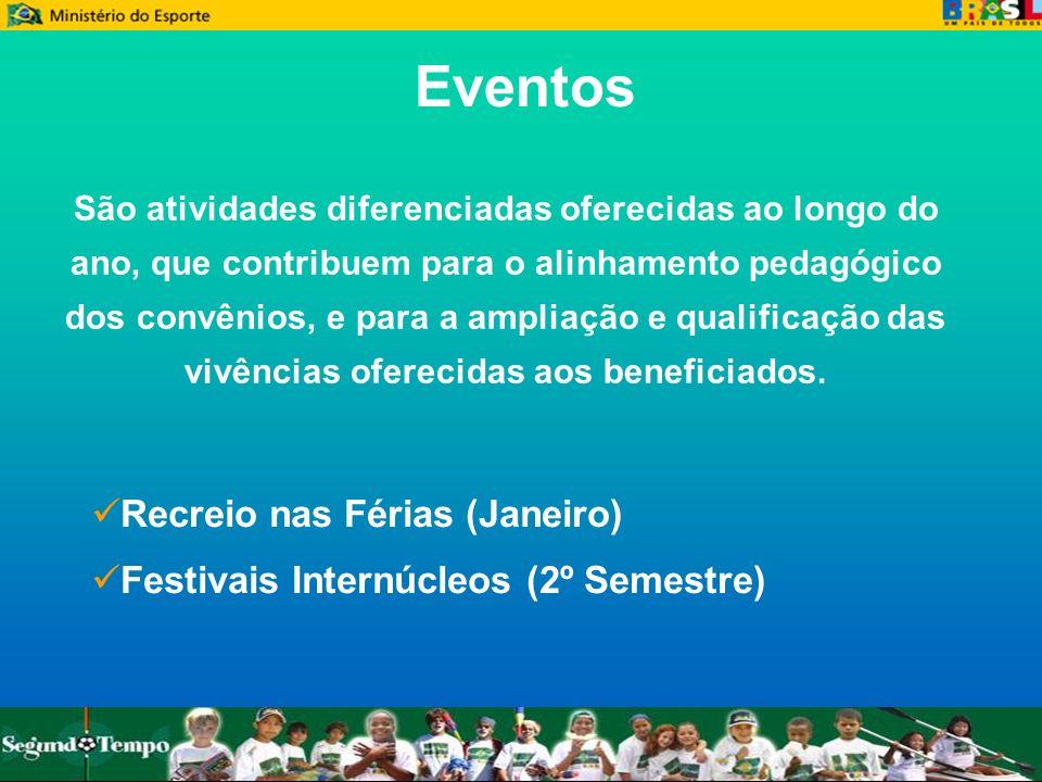 Eventos Recreio nas Férias (Janeiro) Festivais Internúcleos (2º Semestre) São atividades diferenciadas oferecidas ao longo do ano, que contribuem para