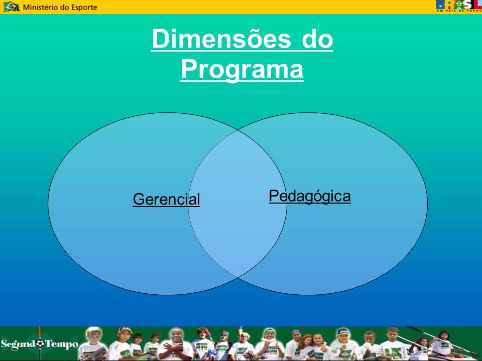 Dimensões do Programa Gerencial Pedagógica