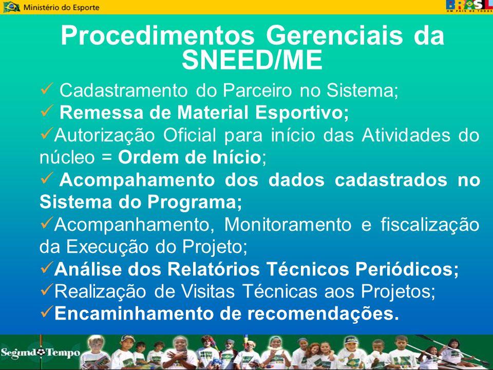 Procedimentos Gerenciais da SNEED/ME Cadastramento do Parceiro no Sistema; Remessa de Material Esportivo; Autorização Oficial para início das Atividad