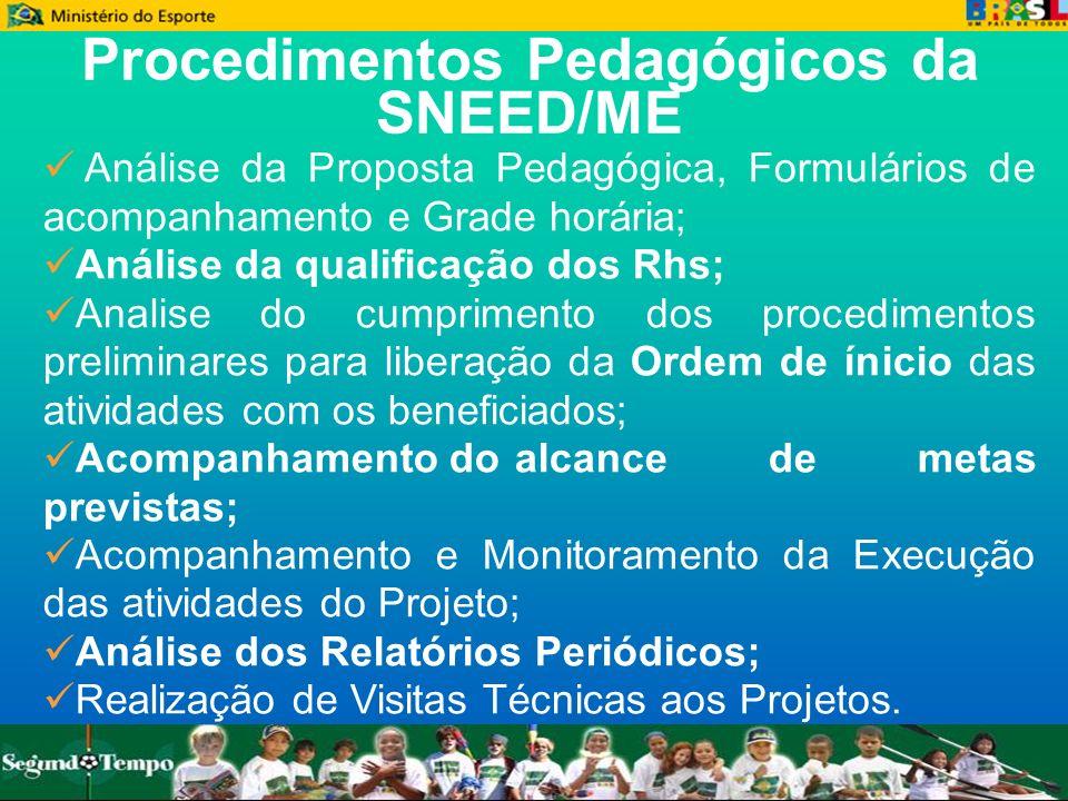 Análise da Proposta Pedagógica, Formulários de acompanhamento e Grade horária; Análise da qualificação dos Rhs; Analise do cumprimento dos procediment