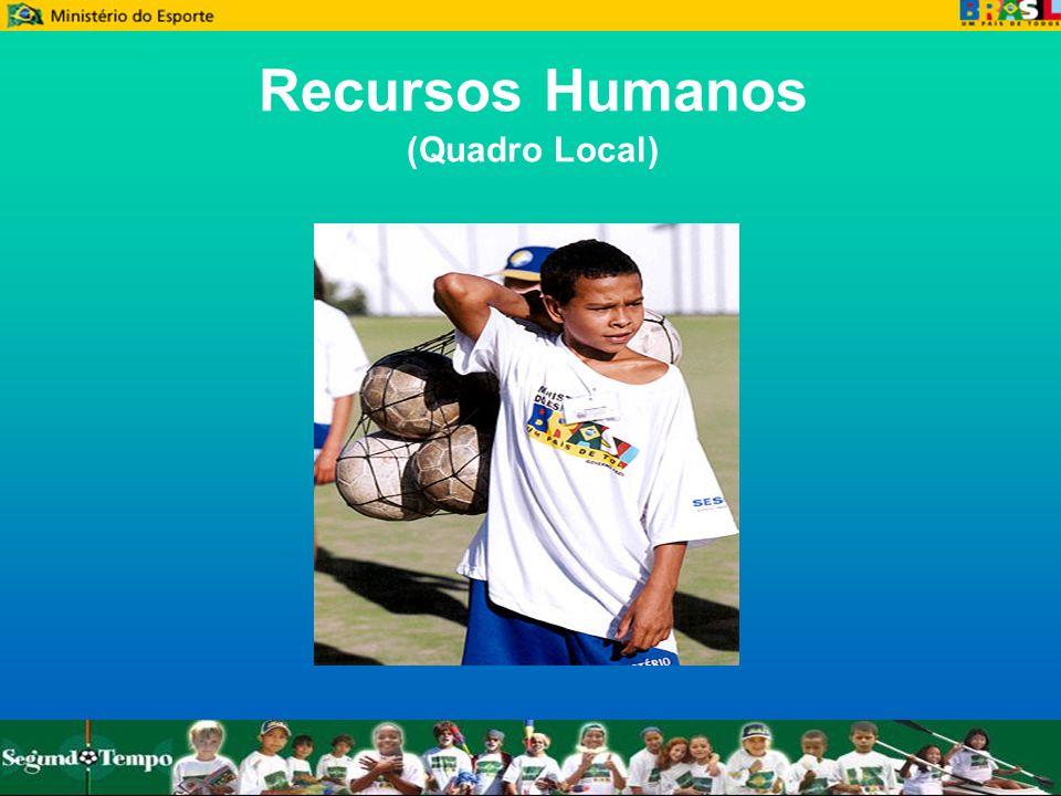 Recursos Humanos (Quadro Local)