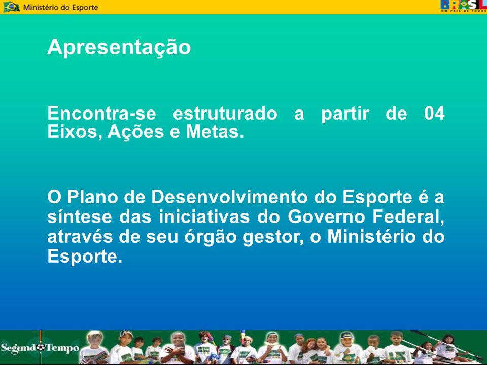 Apresentação Encontra-se estruturado a partir de 04 Eixos, Ações e Metas. O Plano de Desenvolvimento do Esporte é a síntese das iniciativas do Governo