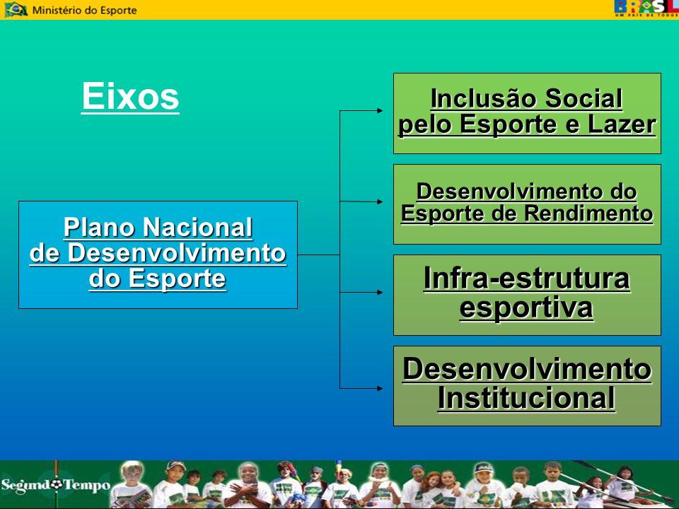 Eixos Plano Nacional de Desenvolvimento do Esporte Inclusão Social pelo Esporte e Lazer Desenvolvimento do Esporte de Rendimento Infra-estruturaesport