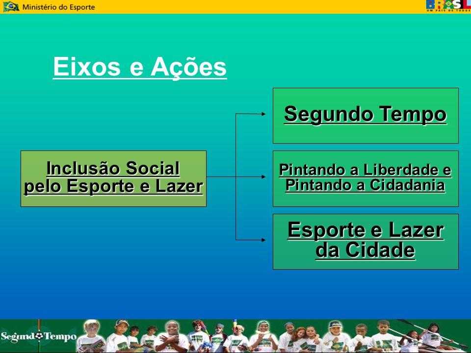 Eixos e Ações Segundo Tempo Pintando a Liberdade e Pintando a Cidadania Esporte e Lazer da Cidade Inclusão Social pelo Esporte e Lazer