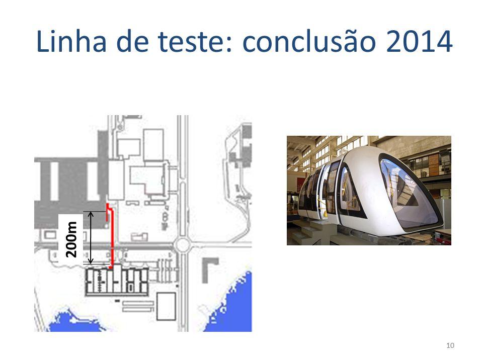 10 200m Linha de teste: conclusão 2014