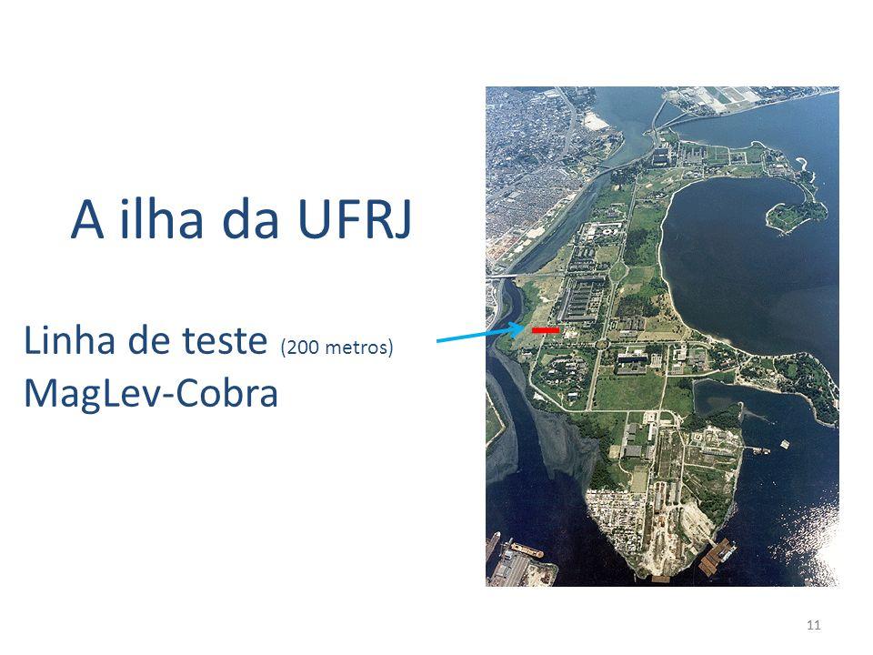 11 A ilha da UFRJ Linha de teste (200 metros) MagLev-Cobra