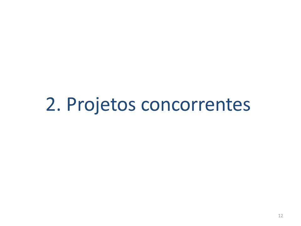 12 2. Projetos concorrentes