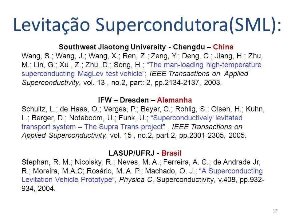 13 Levitação Supercondutora(SML): Southwest Jiaotong University - Chengdu – China Wang, S.; Wang, J.; Wang, X.; Ren, Z.; Zeng, Y.; Deng, C.; Jiang, H.