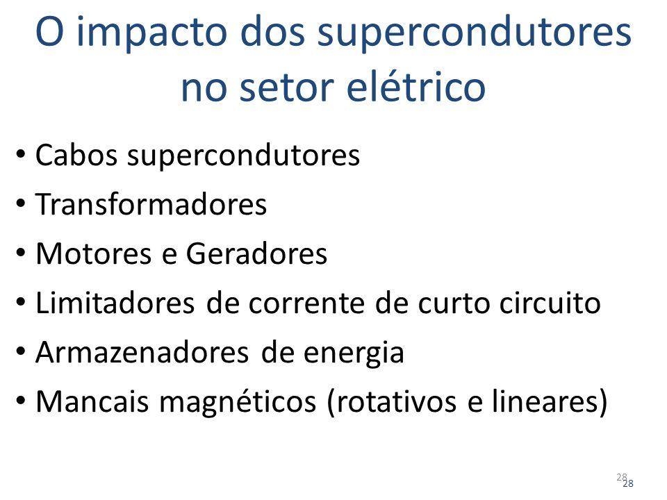 28 O impacto dos supercondutores no setor elétrico Cabos supercondutores Transformadores Motores e Geradores Limitadores de corrente de curto circuito