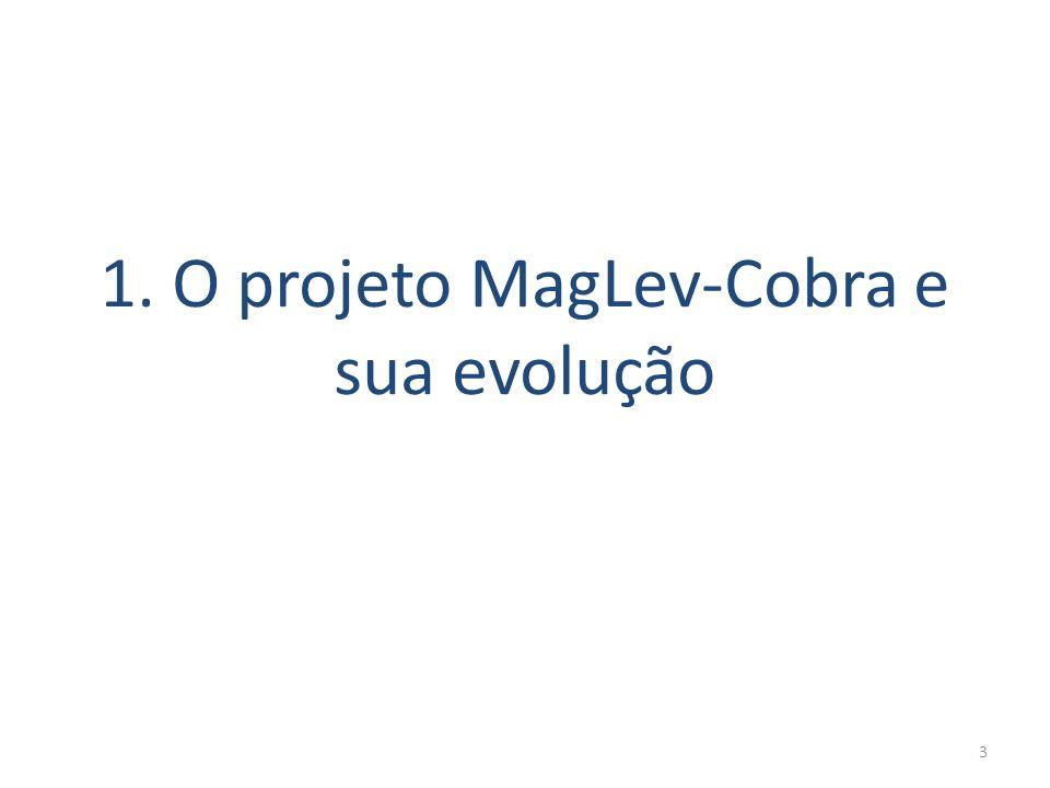 44 Prova de conceito Protótipo funcional Portótipo operacional Industrialização Trilho de imãsSupercondutores refrigerados com LN 2 no interior de criostatos Gap de 1 cm CNPq/CAPES (2000-2006) FAPERJ COPPETEC (2008-2011) BNDES (2012-2014) Fases do projeto MagLev-Cobra