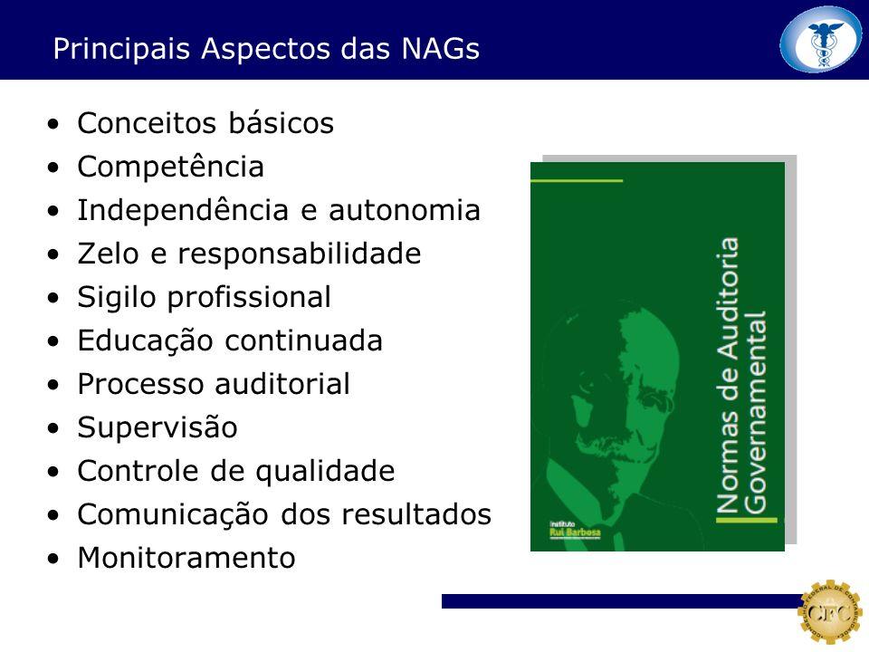 Principais Aspectos das NAGs Conceitos básicos Competência Independência e autonomia Zelo e responsabilidade Sigilo profissional Educação continuada P